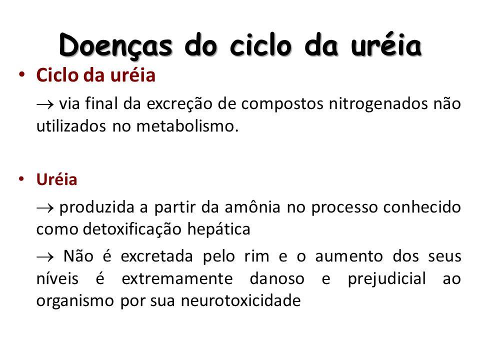 Doenças do ciclo da uréia