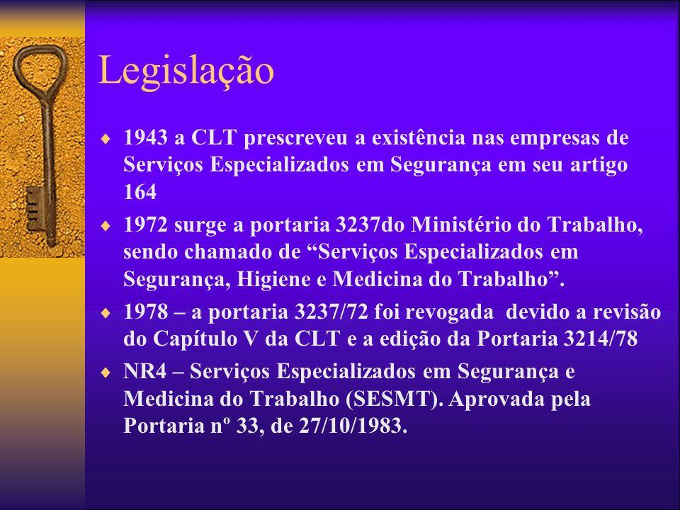 Legislação 1943 a CLT prescreveu a existência nas empresas de Serviços Especializados em Segurança em seu artigo 164.