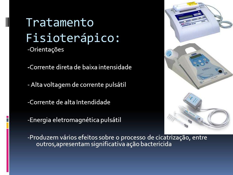 Tratamento Fisioterápico: