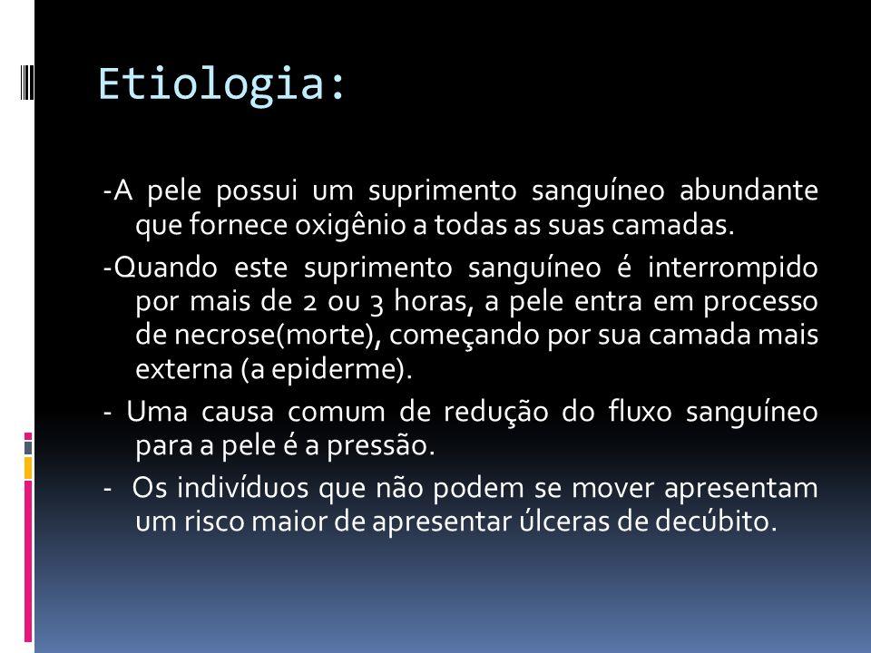 Etiologia: