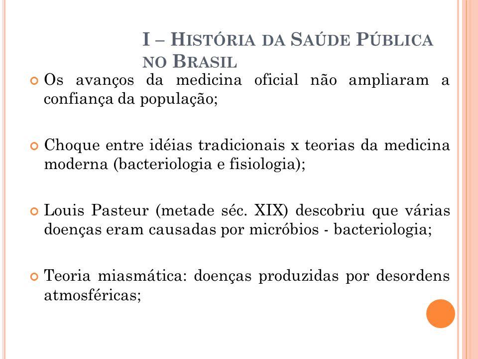 I – História da Saúde Pública no Brasil
