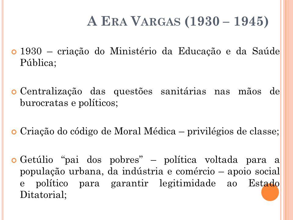 A Era Vargas (1930 – 1945) 1930 – criação do Ministério da Educação e da Saúde Pública;