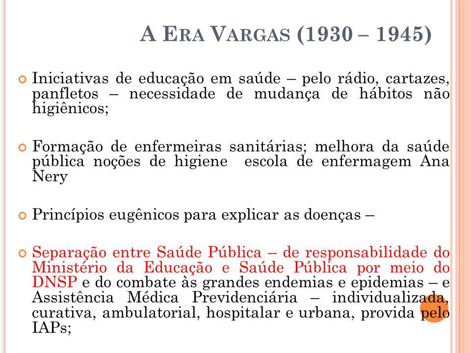 A Era Vargas (1930 – 1945)Iniciativas de educação em saúde – pelo rádio, cartazes, panfletos – necessidade de mudança de hábitos não higiênicos;