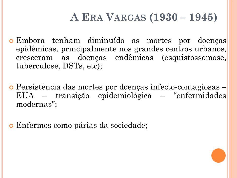 A Era Vargas (1930 – 1945)