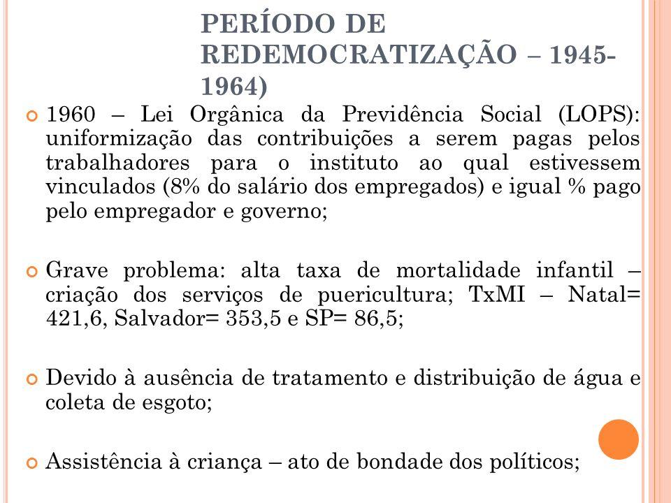 PERÍODO DE REDEMOCRATIZAÇÃO – 1945-1964)