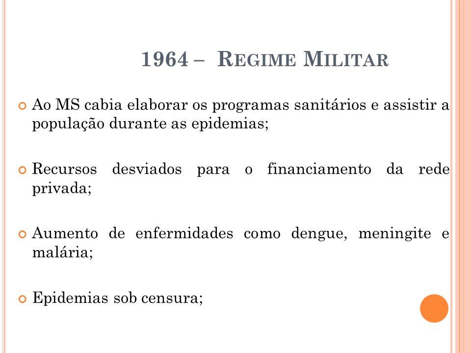 1964 – Regime MilitarAo MS cabia elaborar os programas sanitários e assistir a população durante as epidemias;