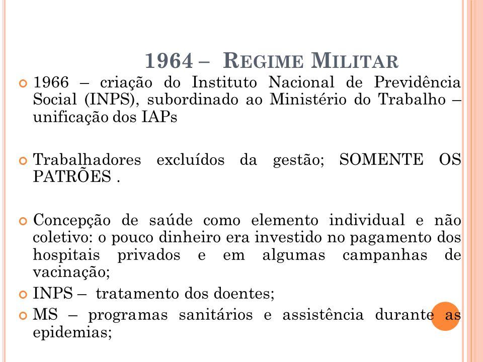 1964 – Regime Militar