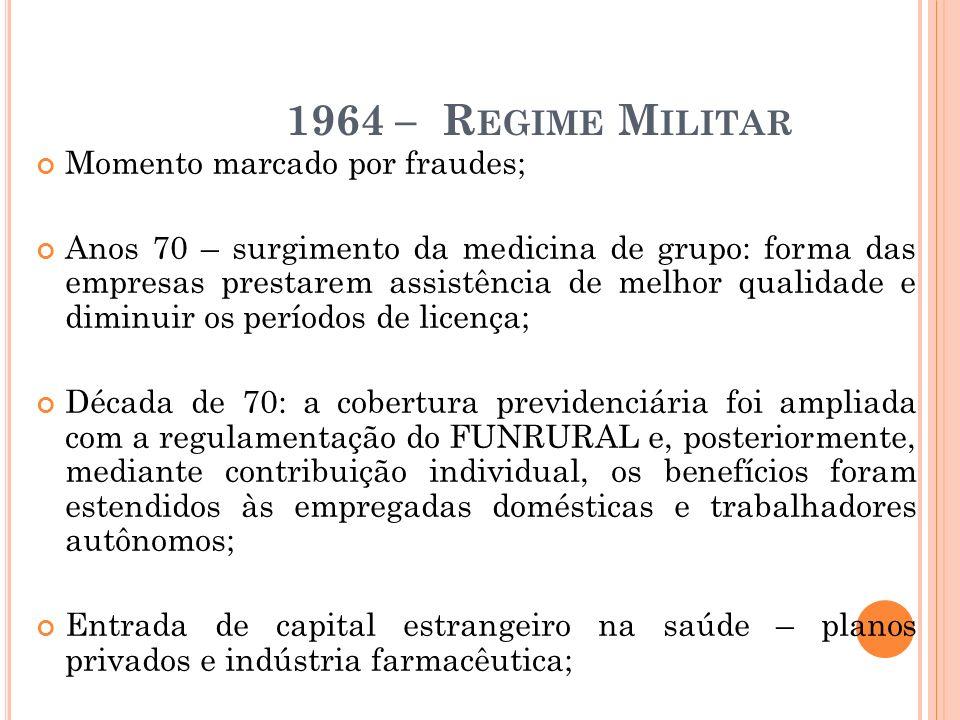 1964 – Regime Militar Momento marcado por fraudes;