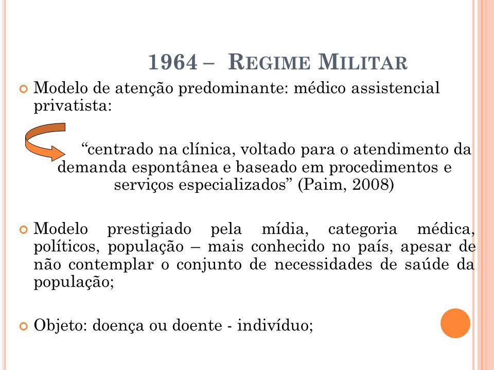 1964 – Regime Militar Modelo de atenção predominante: médico assistencial privatista:
