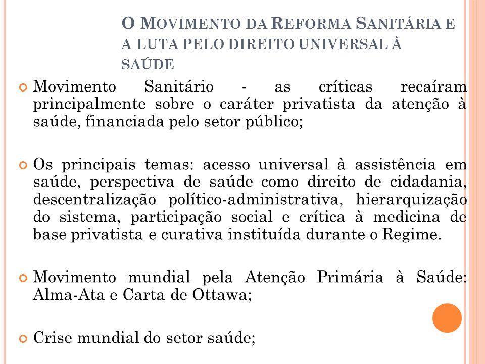 O Movimento da Reforma Sanitária e a luta pelo direito universal à saúde