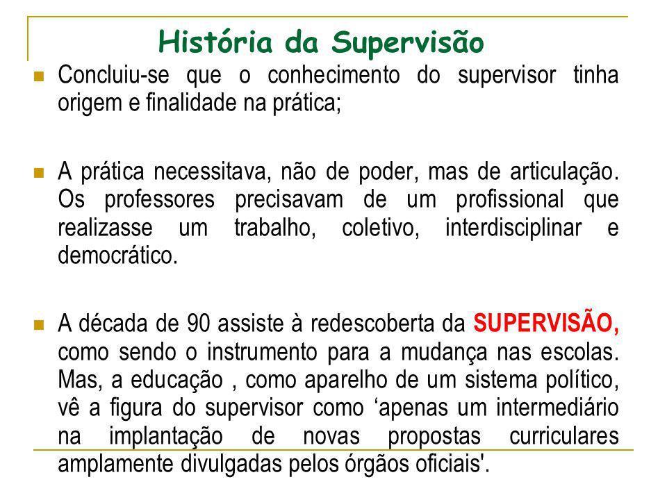 História da Supervisão