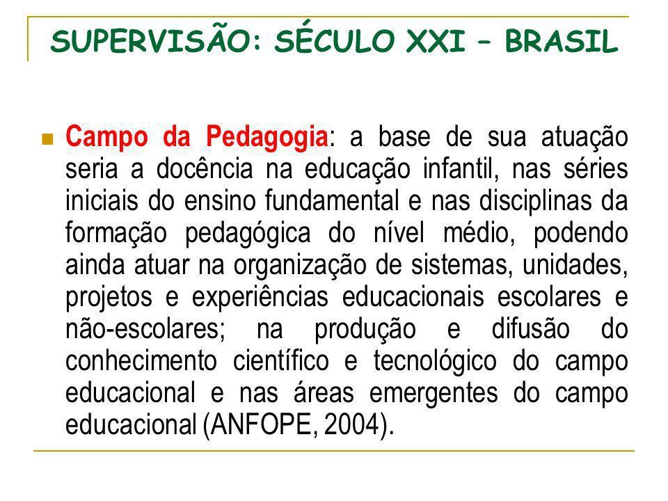 SUPERVISÃO: SÉCULO XXI – BRASIL
