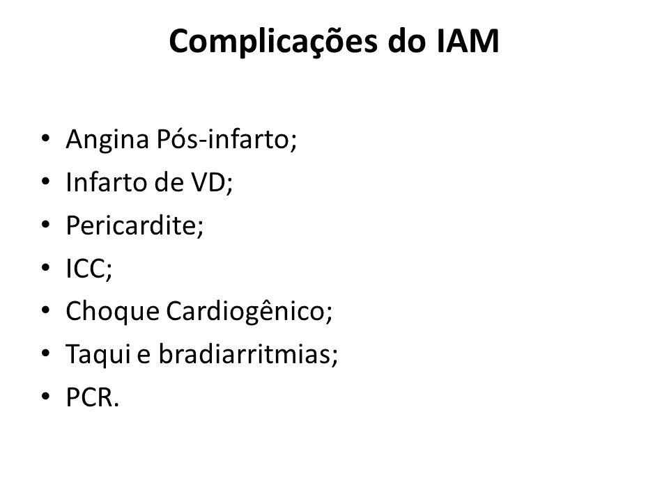 Complicações do IAM Angina Pós-infarto; Infarto de VD; Pericardite;
