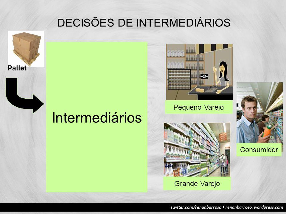 DECISÕES DE INTERMEDIÁRIOS