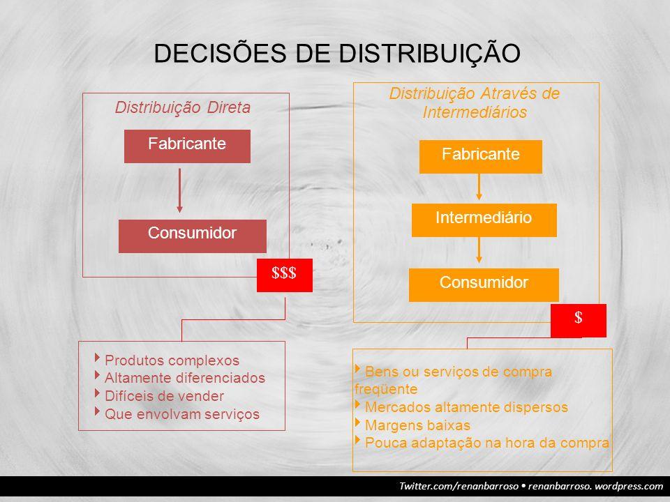 Distribuição Através de Intermediários