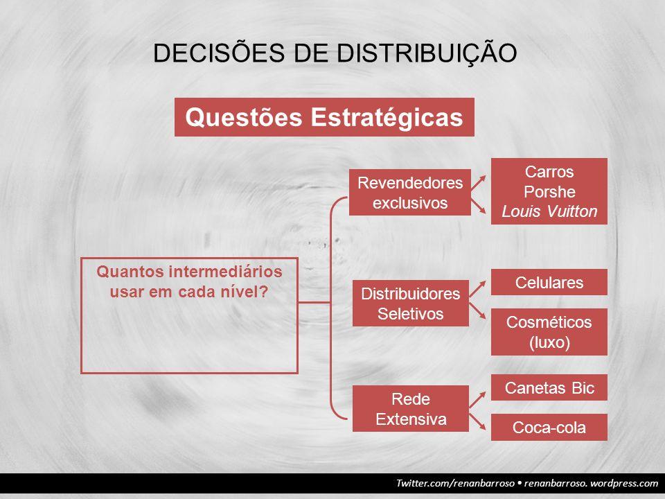 Questões Estratégicas Quantos intermediários usar em cada nível