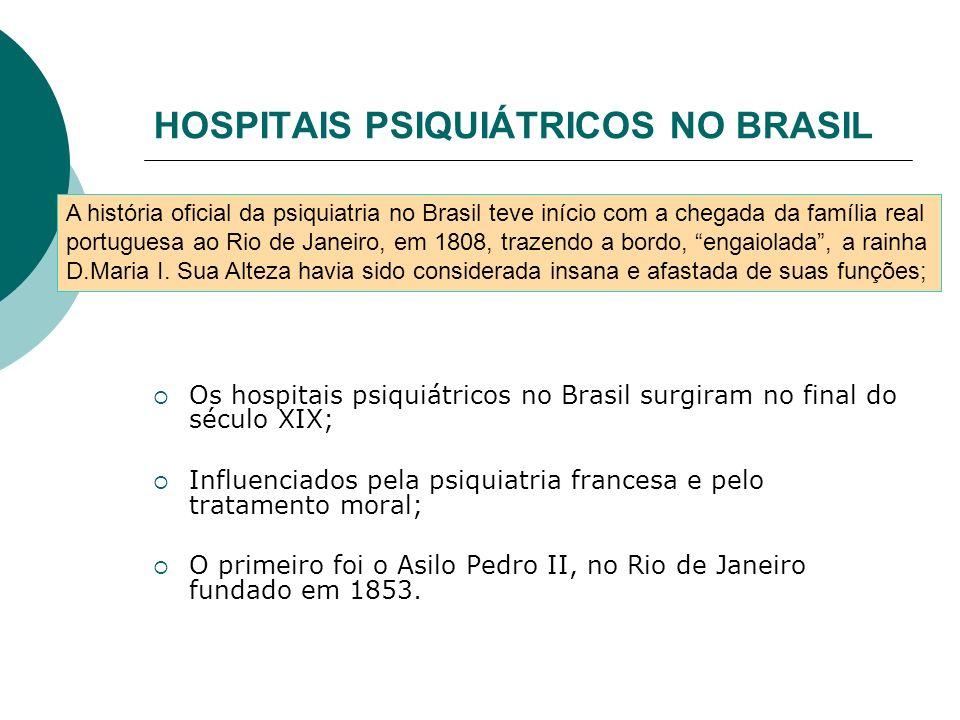 HOSPITAIS PSIQUIÁTRICOS NO BRASIL
