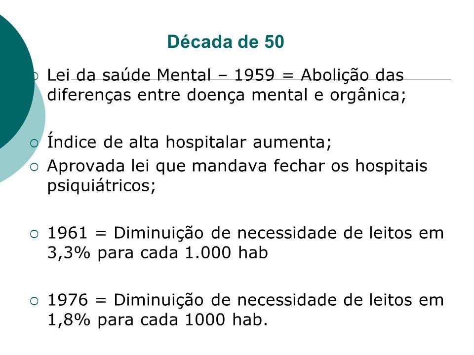 Década de 50 Lei da saúde Mental – 1959 = Abolição das diferenças entre doença mental e orgânica; Índice de alta hospitalar aumenta;