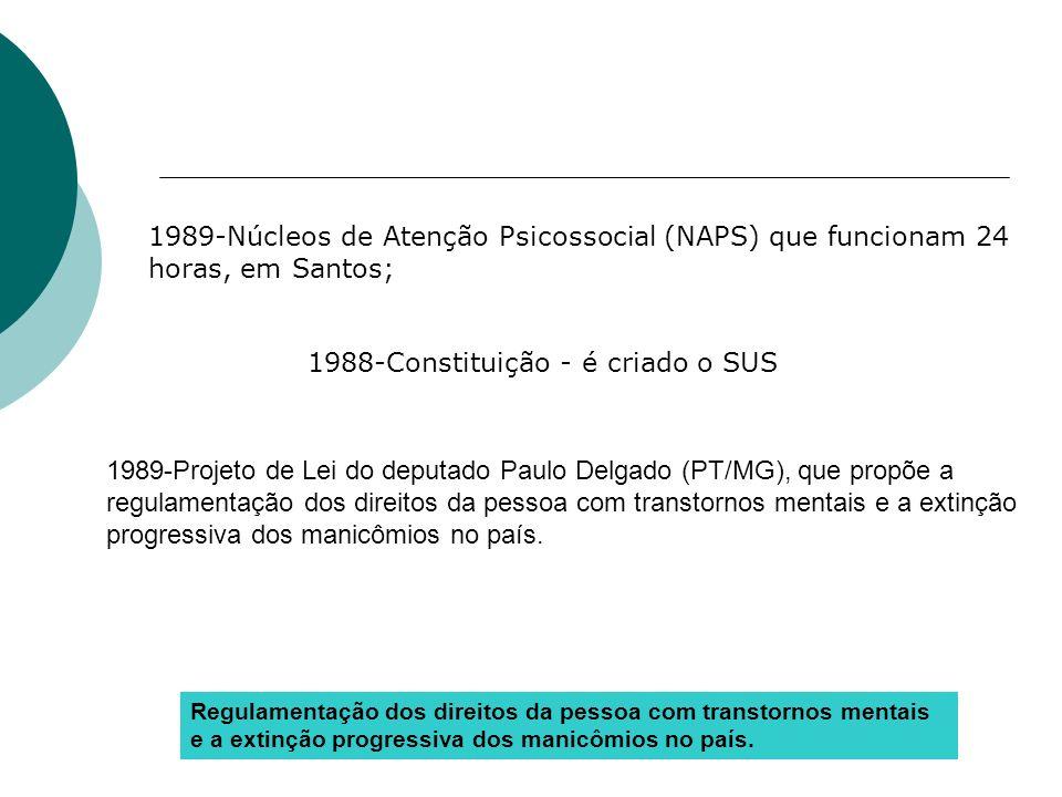 1988-Constituição - é criado o SUS