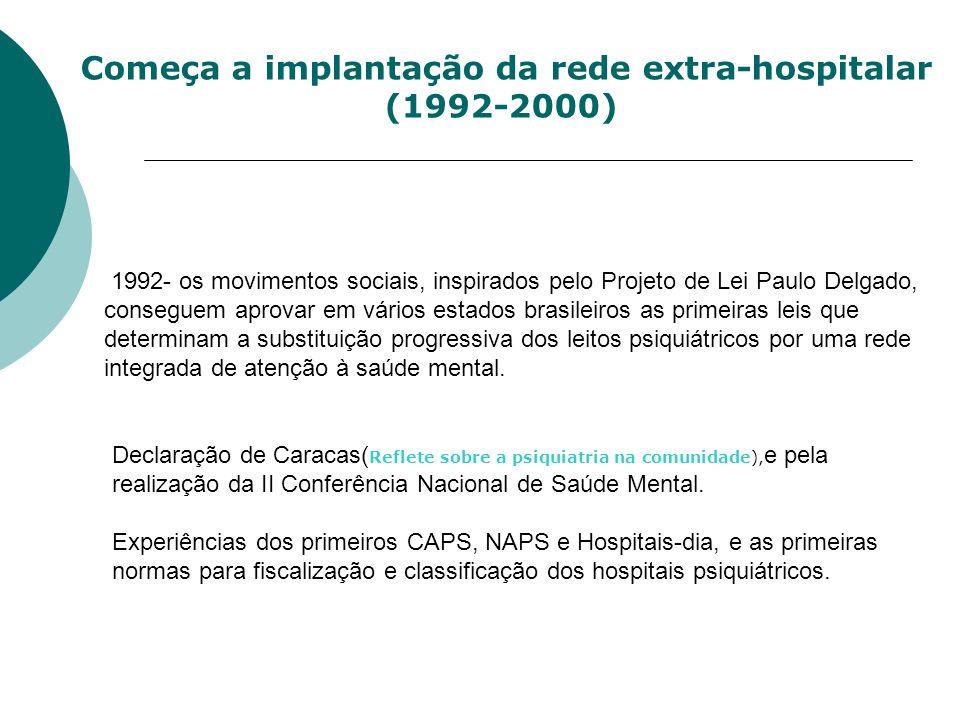 Começa a implantação da rede extra-hospitalar (1992-2000)