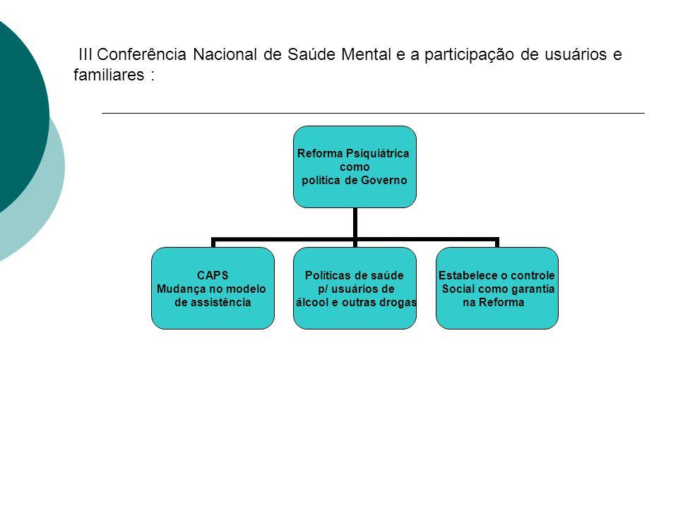 III Conferência Nacional de Saúde Mental e a participação de usuários e familiares :