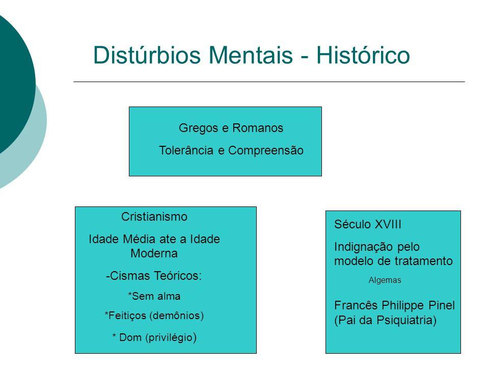 Distúrbios Mentais - Histórico