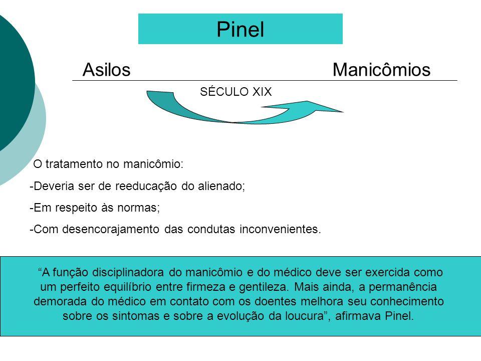 Pinel Asilos Manicômios SÉCULO XIX O tratamento no manicômio: