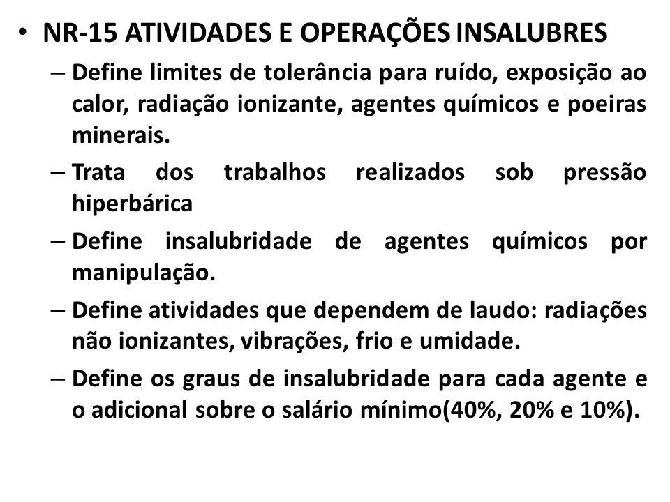 NR-15 ATIVIDADES E OPERAÇÕES INSALUBRES