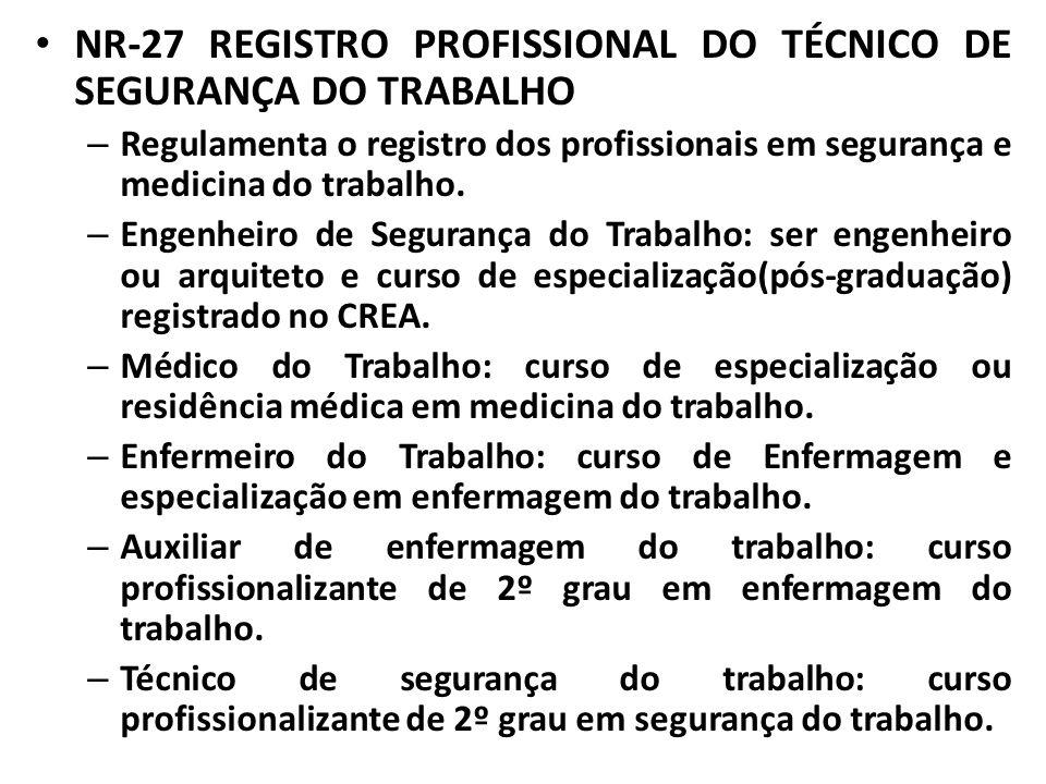 NR-27 REGISTRO PROFISSIONAL DO TÉCNICO DE SEGURANÇA DO TRABALHO