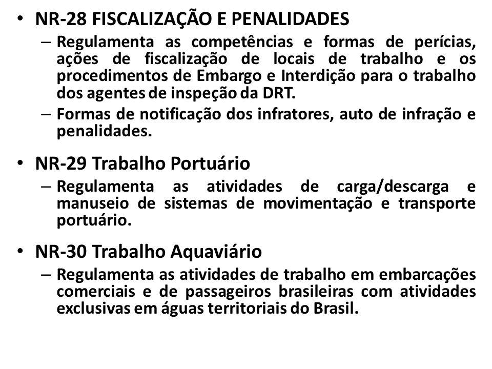 NR-28 FISCALIZAÇÃO E PENALIDADES