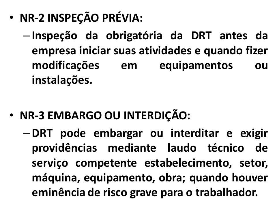 NR-2 INSPEÇÃO PRÉVIA: