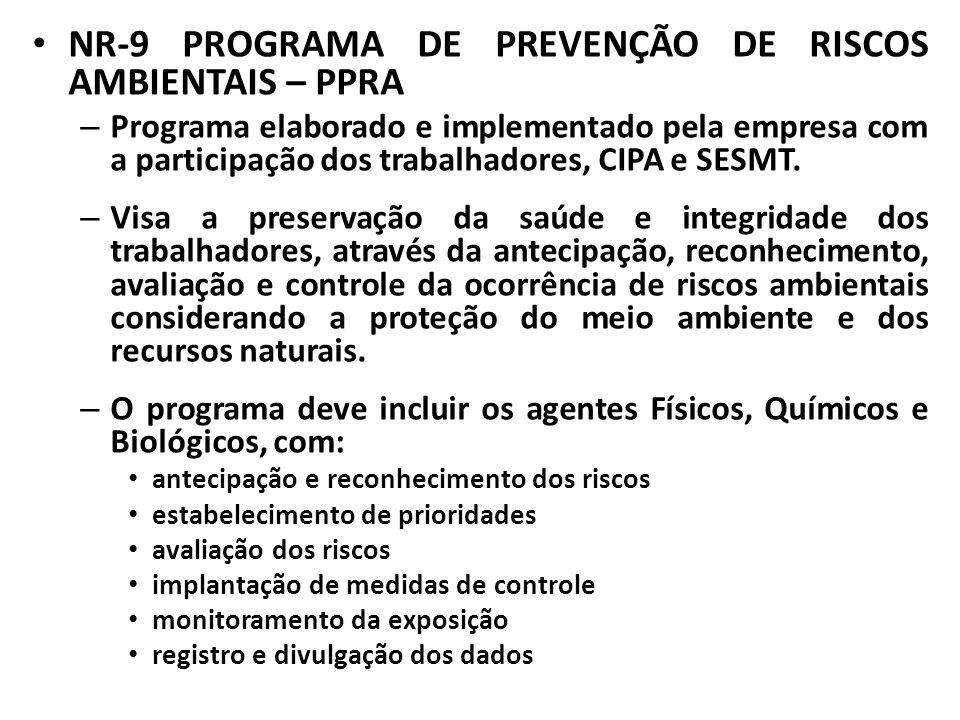 NR-9 PROGRAMA DE PREVENÇÃO DE RISCOS AMBIENTAIS – PPRA