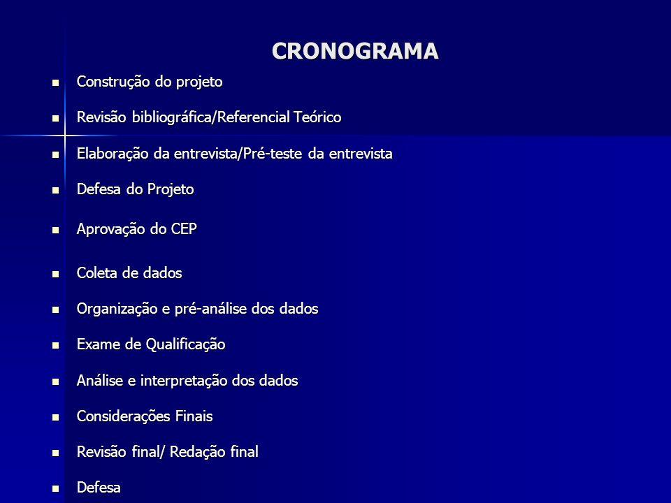 CRONOGRAMA Construção do projeto