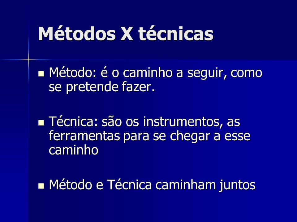 Métodos X técnicas Método: é o caminho a seguir, como se pretende fazer. Técnica: são os instrumentos, as ferramentas para se chegar a esse caminho.