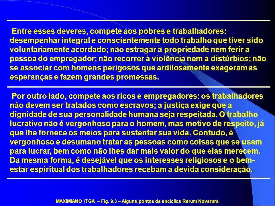 MAXIMIANO /TGA – Fig. 9.3 – Alguns pontos da encíclica Rerum Novarum.