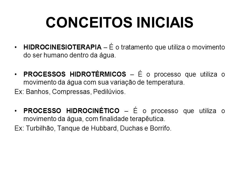 CONCEITOS INICIAIS HIDROCINESIOTERAPIA – É o tratamento que utiliza o movimento do ser humano dentro da água.