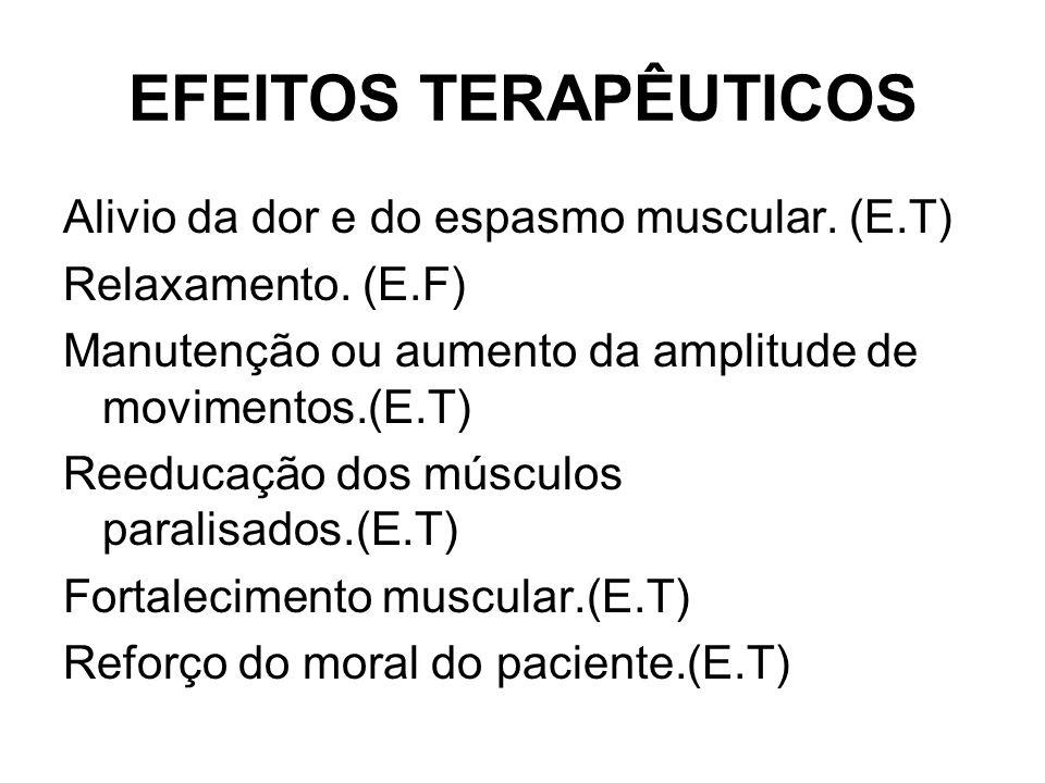 EFEITOS TERAPÊUTICOS Alivio da dor e do espasmo muscular. (E.T)