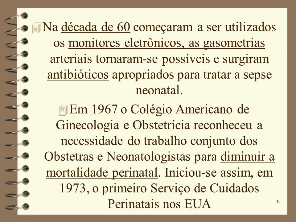 Na década de 60 começaram a ser utilizados os monitores eletrônicos, as gasometrias arteriais tornaram-se possíveis e surgiram antibióticos apropriados para tratar a sepse neonatal.
