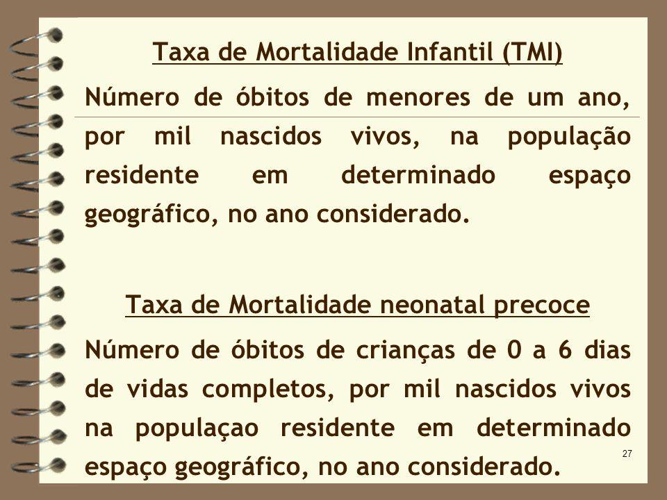 Taxa de Mortalidade Infantil (TMI)