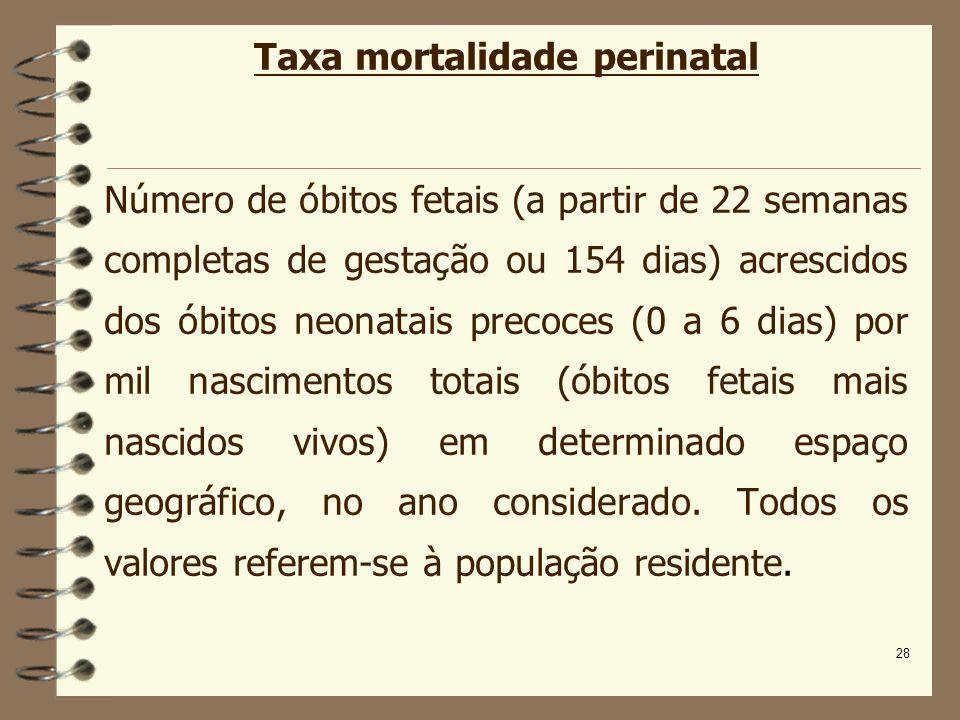 Taxa mortalidade perinatal