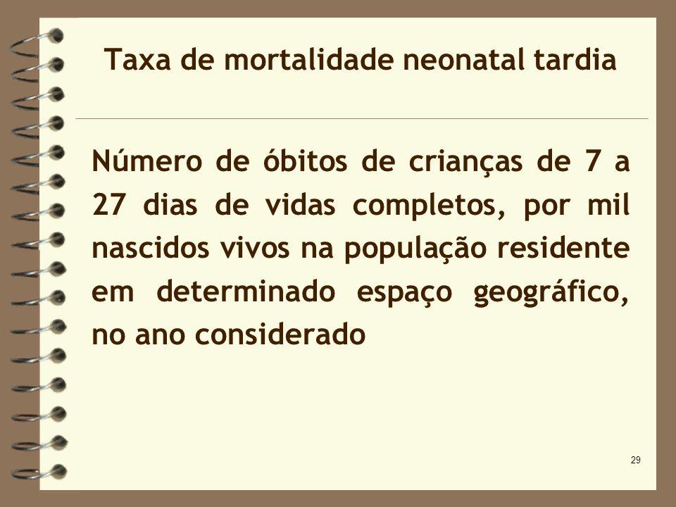 Taxa de mortalidade neonatal tardia
