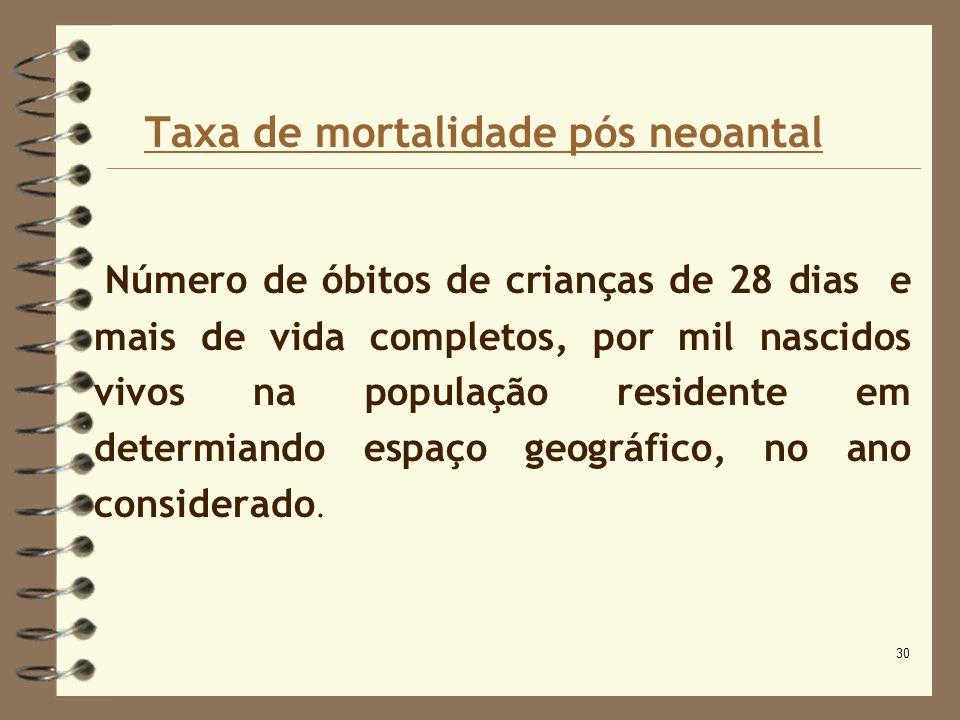 Taxa de mortalidade pós neoantal