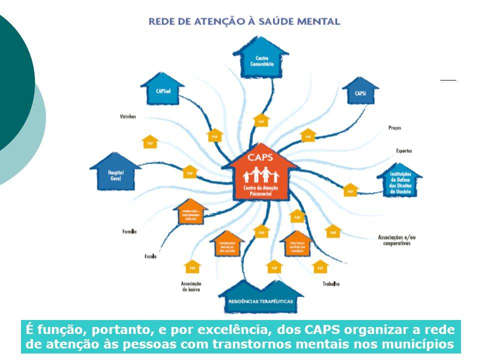 É função, portanto, e por excelência, dos CAPS organizar a rede de atenção às pessoas com transtornos mentais nos municípios