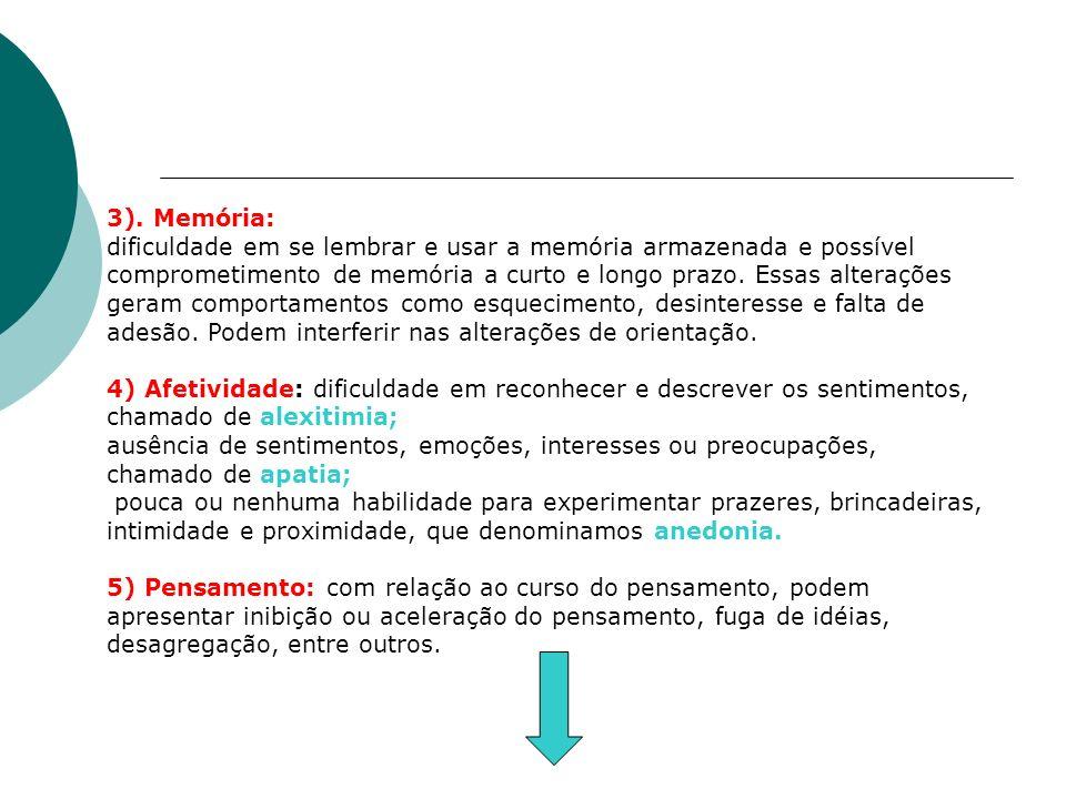 3). Memória:dificuldade em se lembrar e usar a memória armazenada e possível.