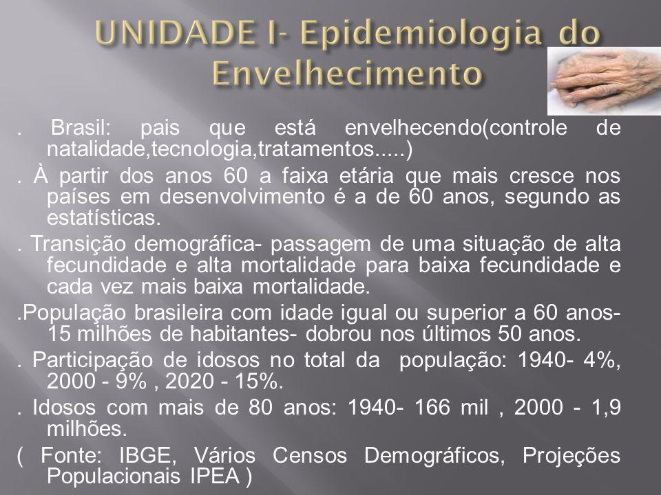 UNIDADE I- Epidemiologia do Envelhecimento