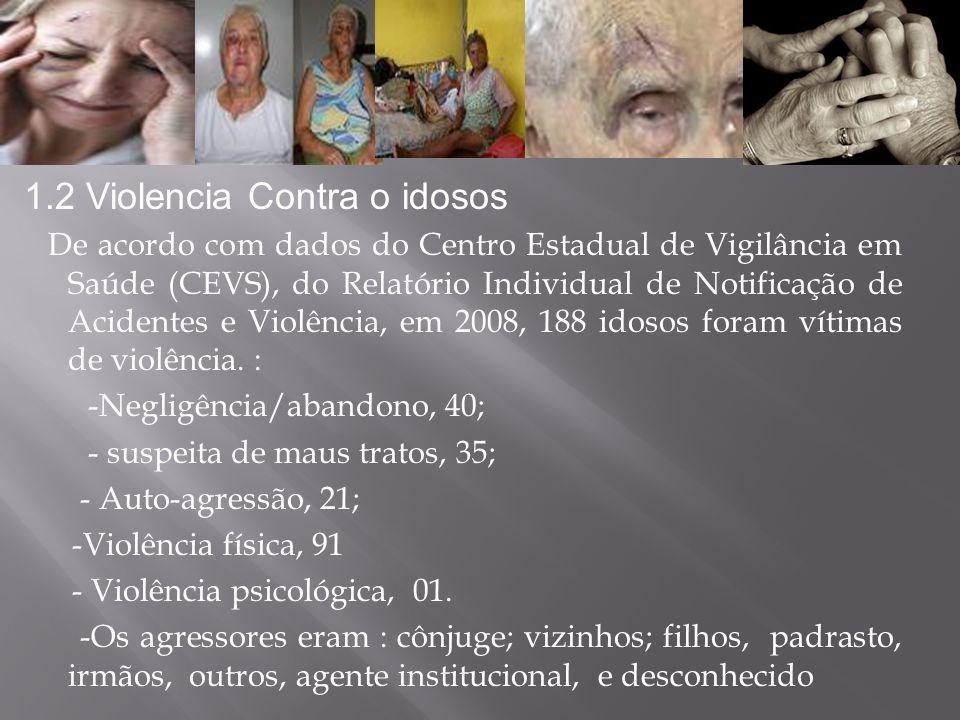 1.2 Violencia Contra o idosos
