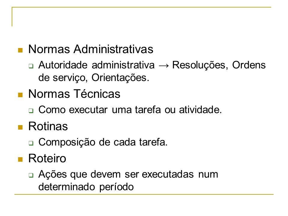 Normas Administrativas