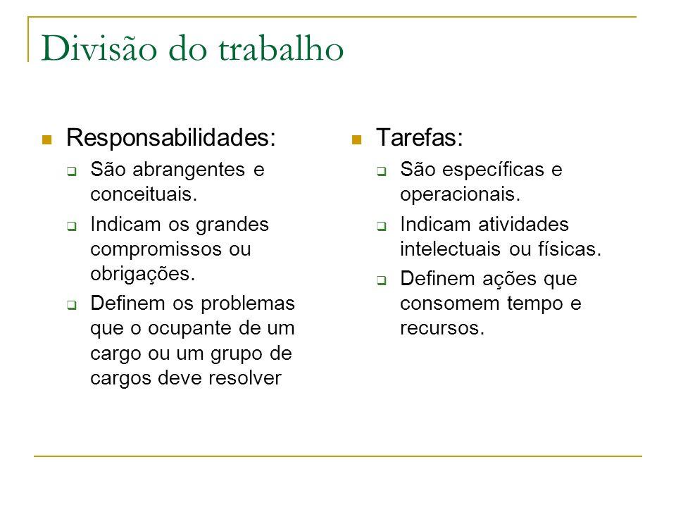 Divisão do trabalho Responsabilidades: Tarefas: