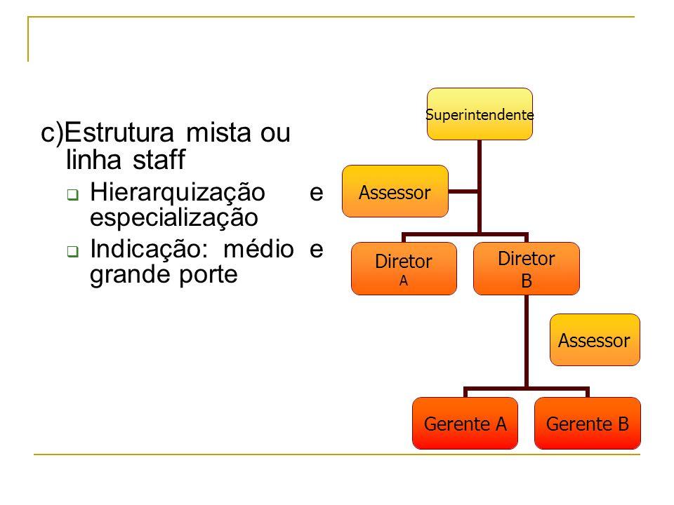 c)Estrutura mista ou linha staff