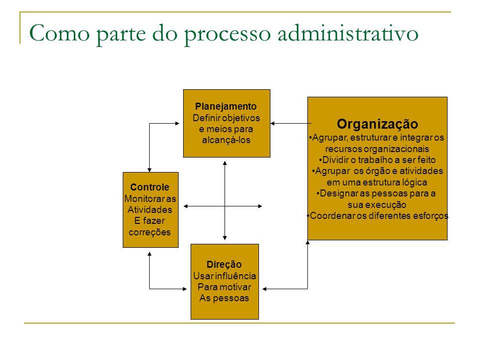 Como parte do processo administrativo